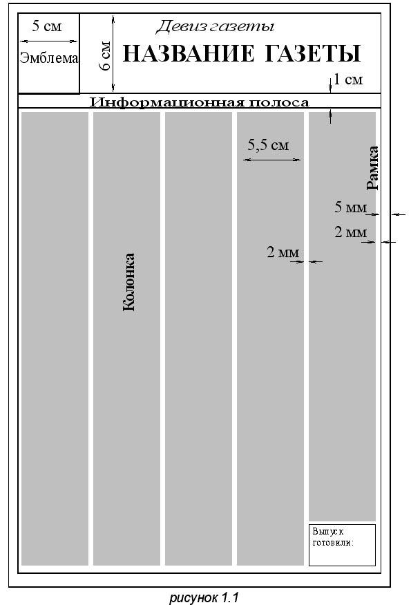 6f27826b7b0f Формат информационной полосы (рисунок 1.2)